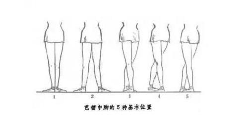 芭蕾中脚的5种基本位置.jpg
