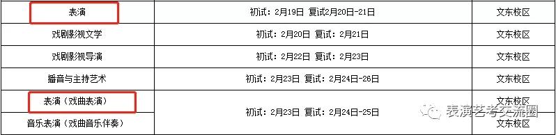 山东艺术学院2019表演类专业招生简章三