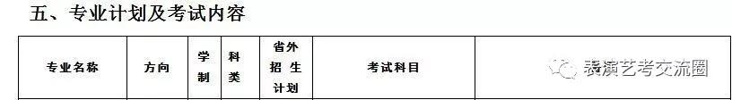 山东艺术学院2019表演类专业招生简章四